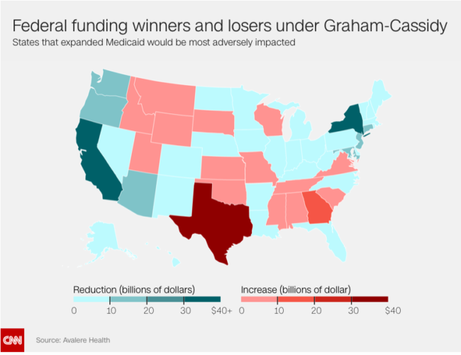Update 2 The Graham Cassidy Healthcare Bill Would Most Certainly Not Be Good For Colorado As This Graphic From Cnn Ilrates